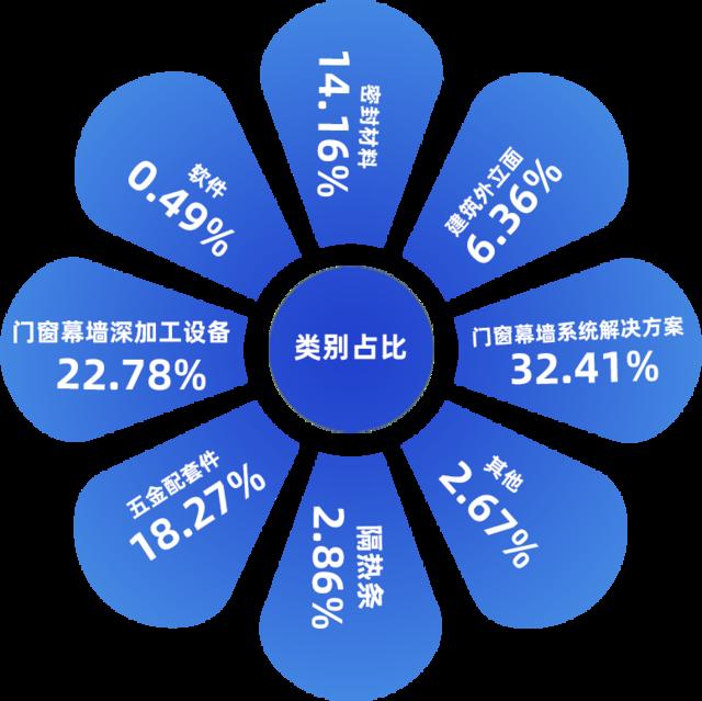 %E5%9C%86%E5%BD%A2