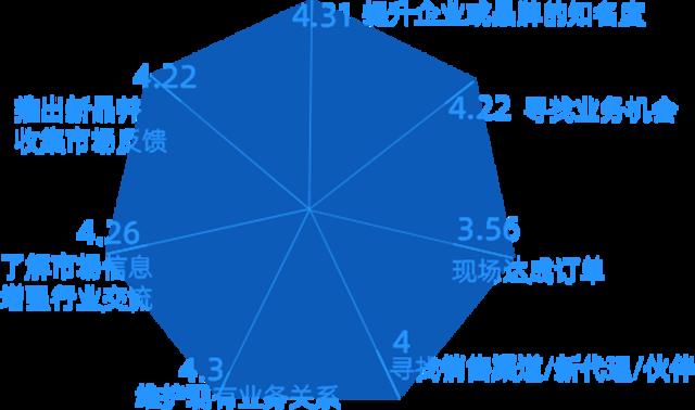 %E7%9B%AE%E6%A0%87%E9%87%8D%E8%A6%81%E6%80%A7